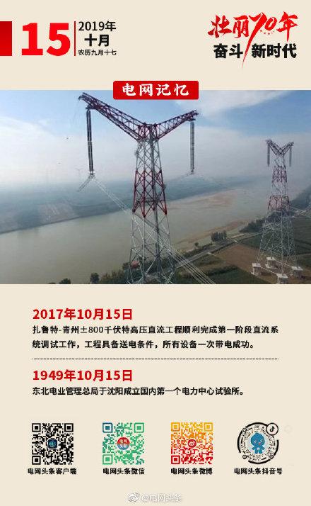壮丽70周年:东北电业管理总局于沈阳成立国内第一个电力中心试验所